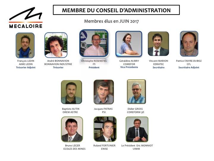 MECALOIRE Conseil d'Administration