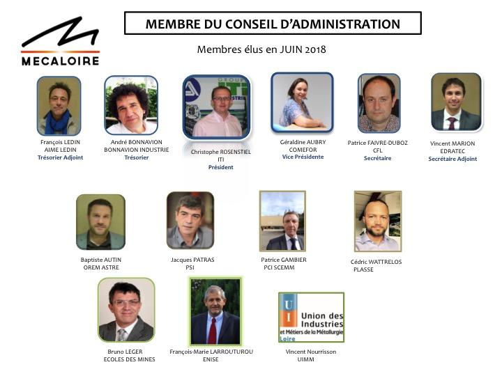 Conseil d'administration Mecaloire