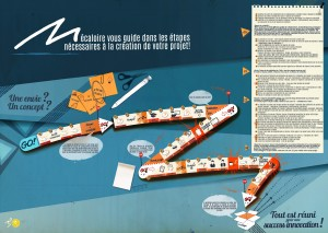 Plateau d'innovation Mecaloire